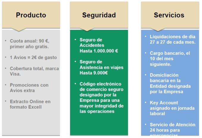Iberia Icon Corporate